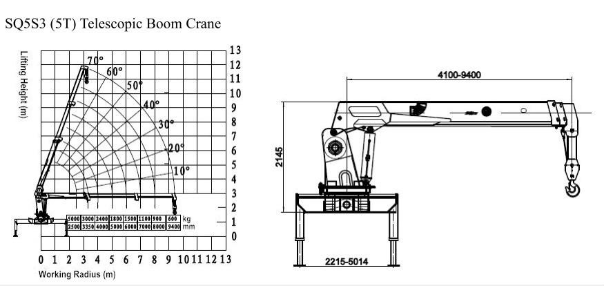 Model No.: Sq5s3,Lifting Equipment 5 Ton Mobile Telescopic