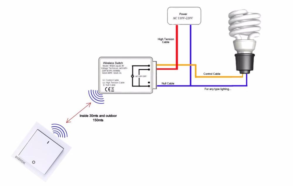 Dispositivos Inteligentes Hogar For Wall Switch Devices