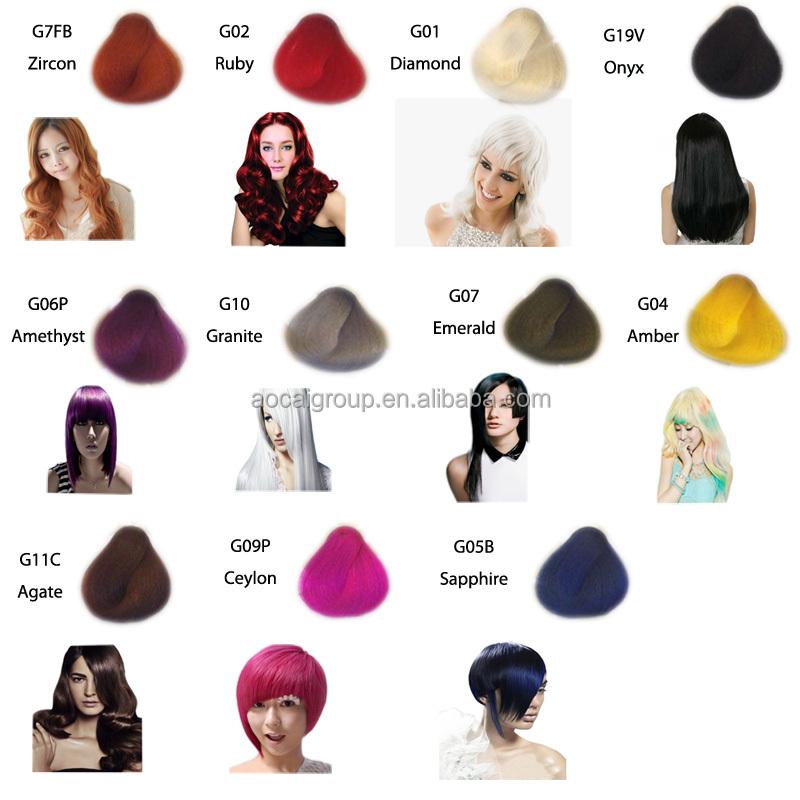 Gambar Korean Hair Manicure Color Special Effects Hair Dye Buy Jpeg