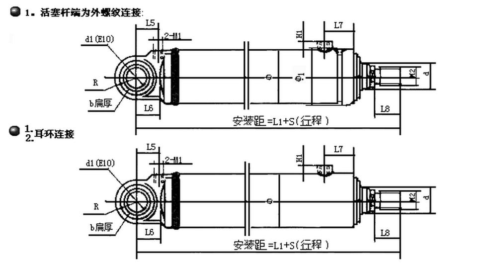 the inner workings how hydraulic cylinders work cylinderjackscom