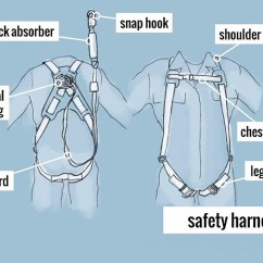 03 Focus Belt Diagram Push Switch Wiring High Quality Safety Full Body Harness With Hook - Buy Hook,high ...