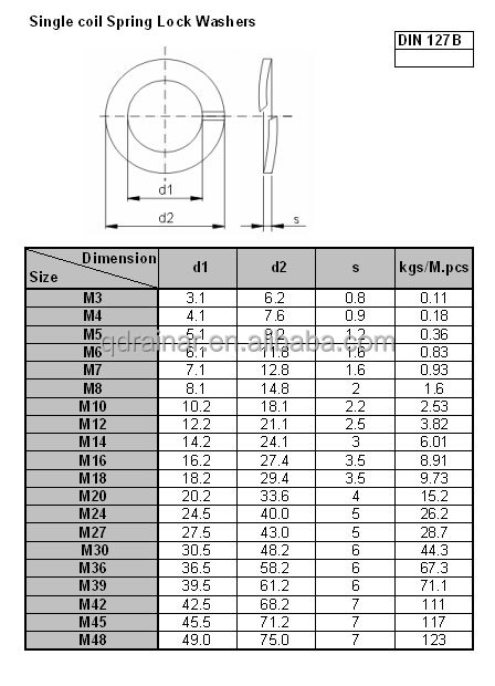 Iso4032 Hex Nut A2-70 Stainless Hex Nut And Iso 7032 Flat