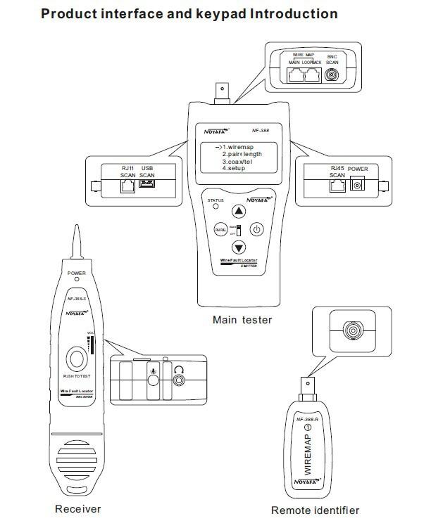 משלוח חינם! NOYAFA למכור חם NF-388 כבל Lan הבוחן LCD בודק wiremap עבור רשת הכבלים. coaxil כבל ברוכים הבאים OEM