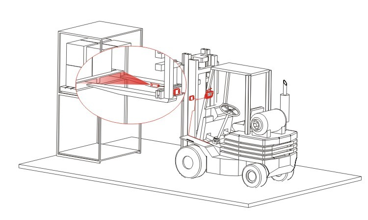 Wireless Forklift Camera Monitor Suitable For Warehouse
