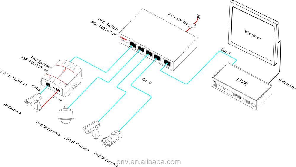 5 порт гигабитный сетевой poe коммутатор для