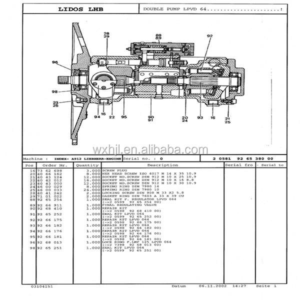 Uchida Rexroth A8vo Series Hydraulic Piston Pump Spare