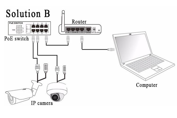 3.0 메가 픽셀 2.8-12 미리메터 수동 줌 렌즈 led 어레이 방수 ir cctv 카메라-CCTV