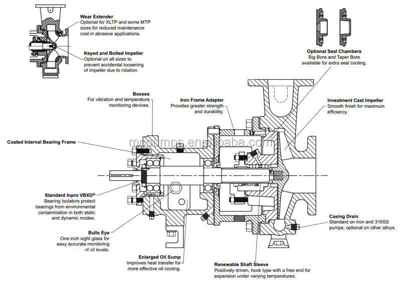 gould pump wiring diagram
