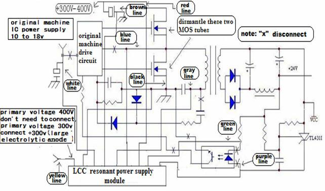 Approvisionnement intelligente LCD TV Module d
