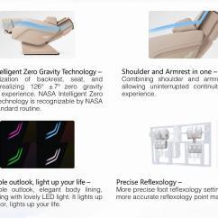 Comtek Massage Chair Replica Fermob Luxembourg Lounge Rk7203 Zero-gravity Sliding - Buy ...