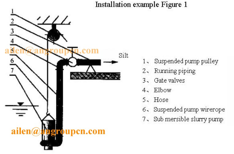 Portable Mining Sewage Sump Vertical Submersible Slurry
