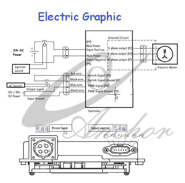 12v Compressor For Electric Car,Electric Compressor,12v Dc