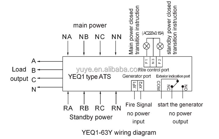 Yeq1-63 Automatic Transfer Switch In Circuit Breaker/auto