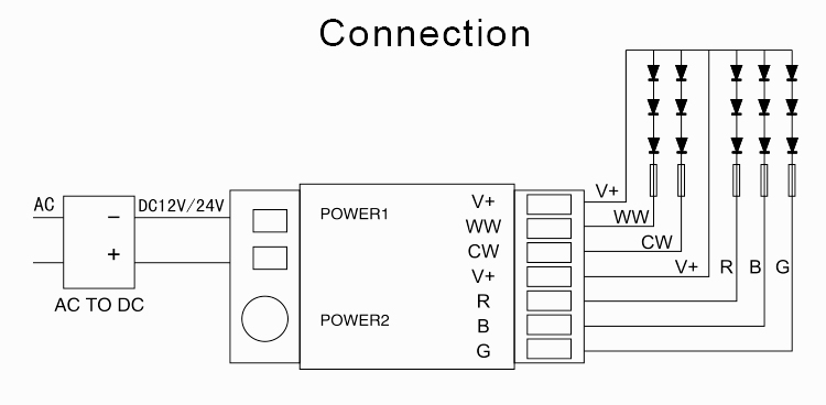 Mi.light Rgb+cct Color Changing 2.4g Rf Remote Wifi