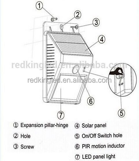 Eco-friendly Solar Led Outdoor Wall Mounted Led Light With