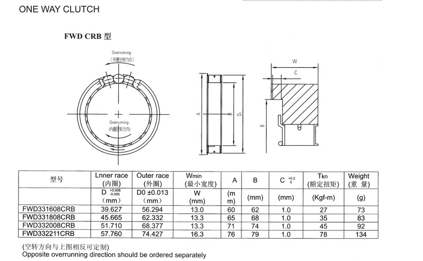 Sprag Clutch Bearing One Way Release Clutch For Motorcycle