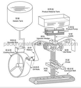 Jyt-a Automatic Medicine Tablet Capsule Inspection Machine