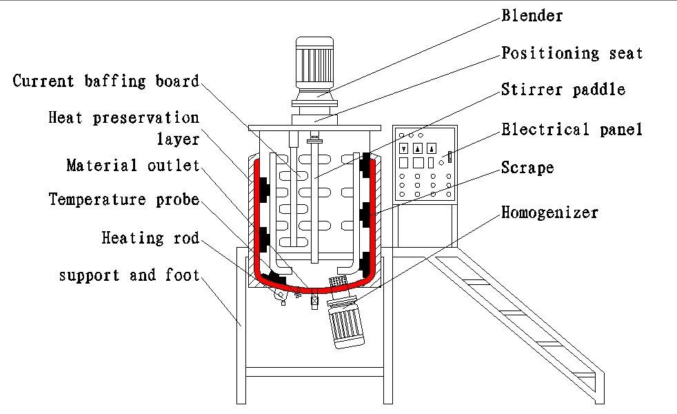 Vapeur / chauffage électrique à double enveloppe citernes