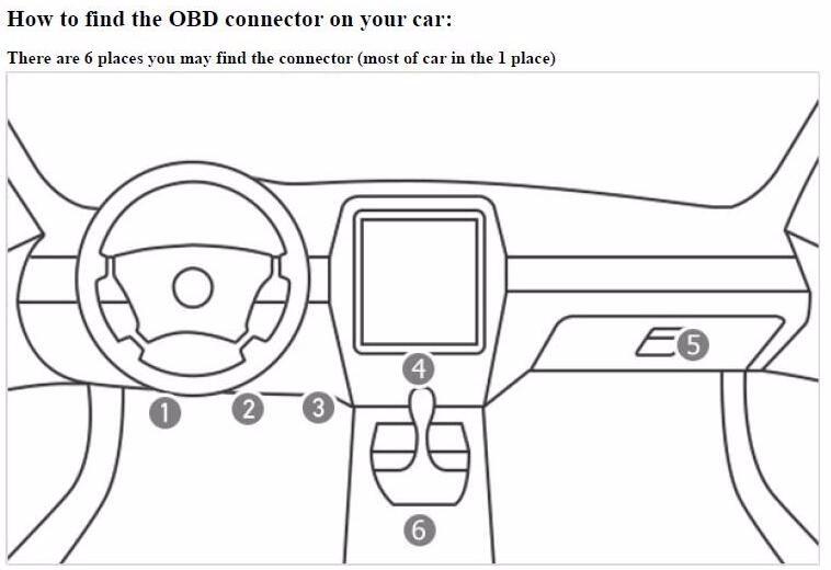 Venda quente obd ii gps gsm gprs car tracker com função de