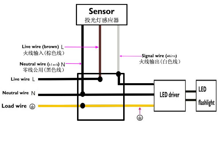 Ip54 Microwave Motion Sensor Switch Outdoor Lighting