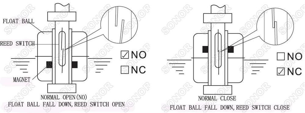 Horizontal Float Switch/Side entry float switch,check