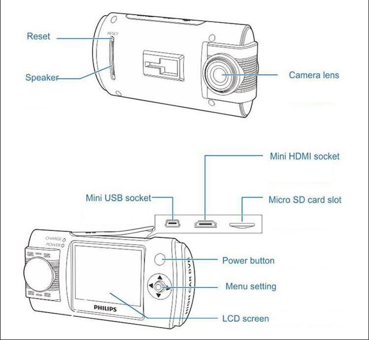 Philips 1080 P Mini Détecteur de Radar Voiture Dvr Caméra