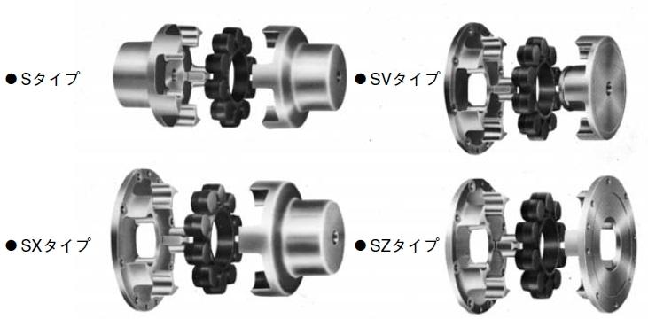Elastic Polyurethane Mitsuboshi Tschan Coupling S Series