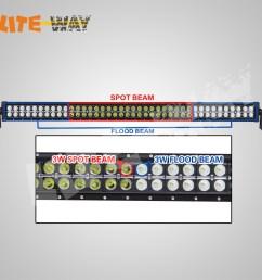 led light bar wiring harness instructions images ipf lights kc hilites wiring instructions kc light wiring [ 1000 x 1000 Pixel ]
