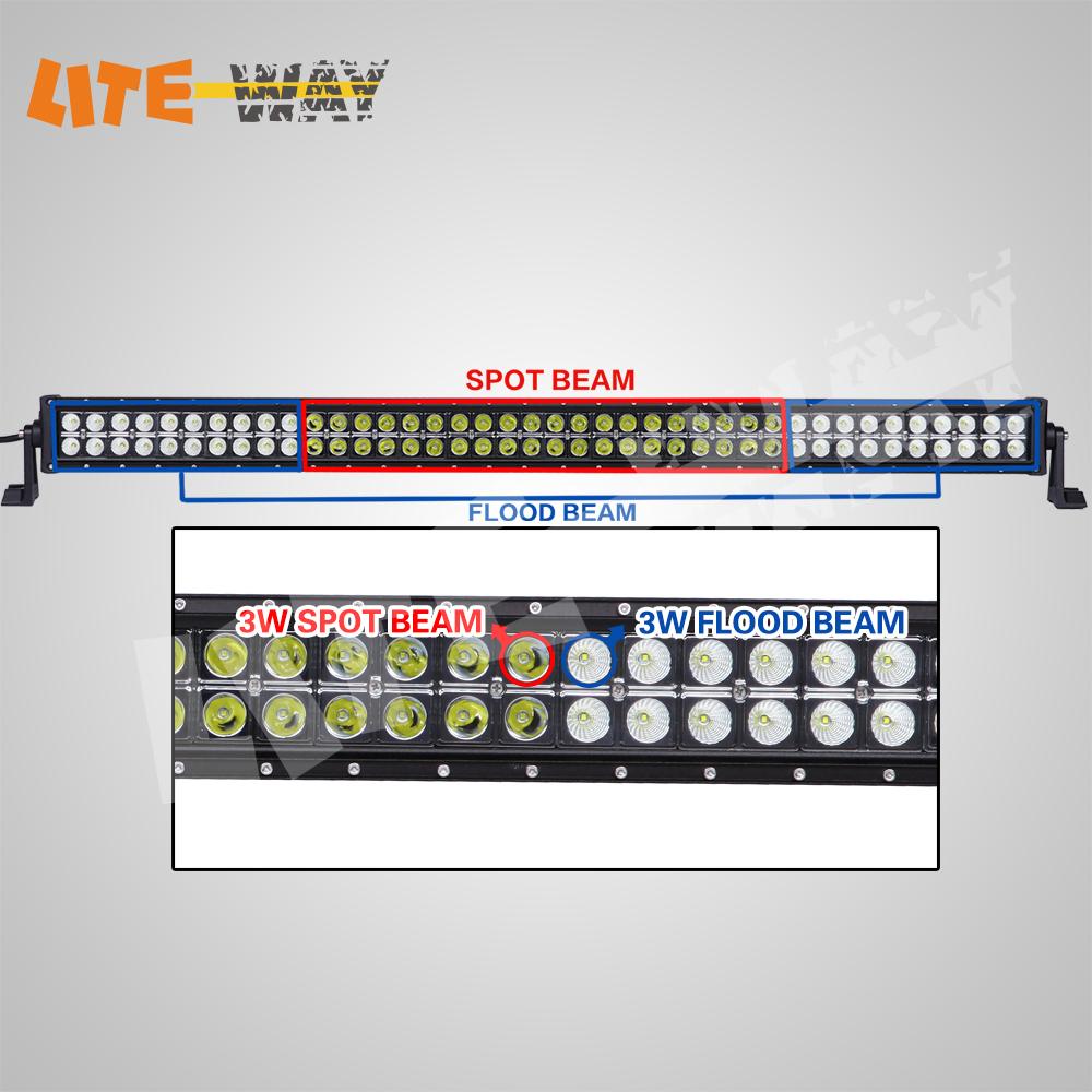 medium resolution of led light bar wiring harness instructions images ipf lights kc hilites wiring instructions kc light wiring