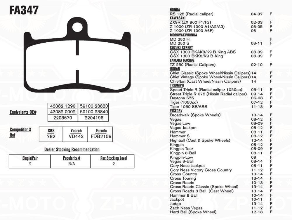 Nao pastilhas de freio para nsf 250 r 2012 2013 rs 125 pina aeproduct fandeluxe Gallery