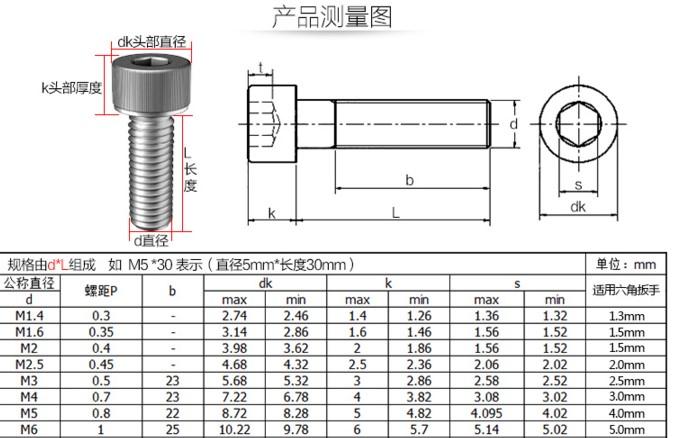 Gr-70 Pack Of 50 Qualfast M3X25 Skt Button Head Screw A2