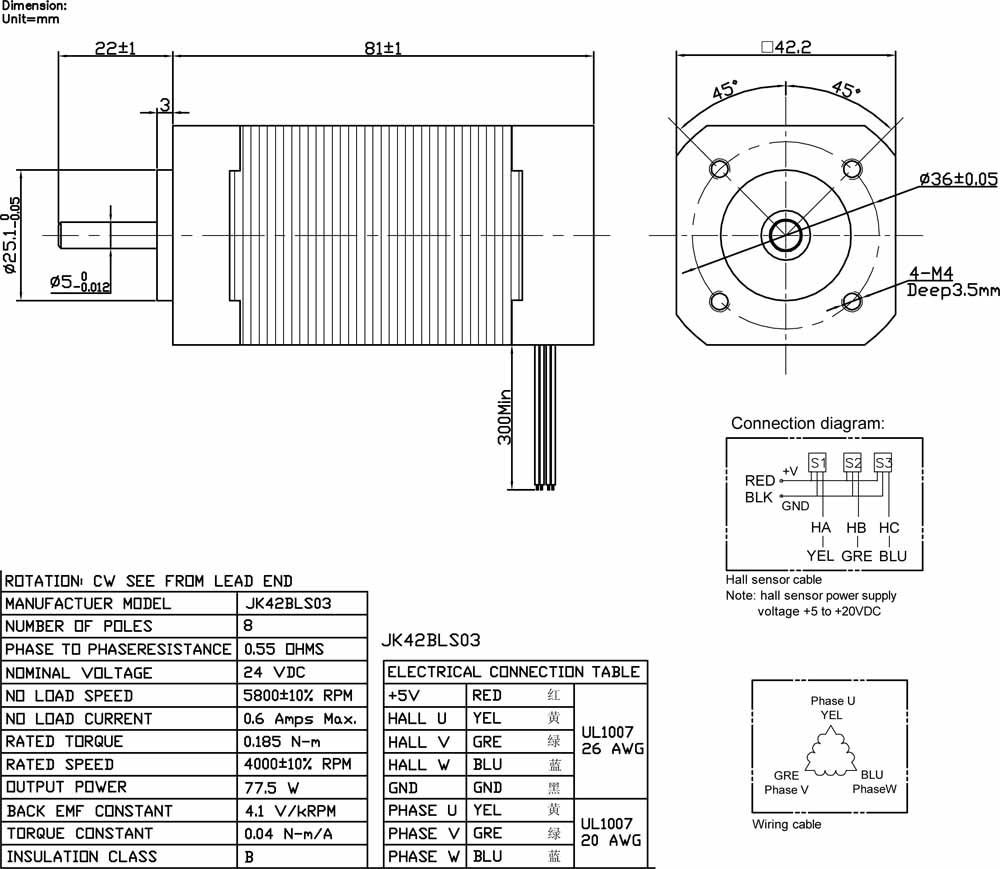 155a 24v 4000rpm 775w 022nm 42mm Square Brushless Dc Motor With Wiring Diagram 22 Pin Walkman Electrical Specification Htb1gcxqlpxxxxxbxfxxq6xxfxxxk Drawings Show Htb16grolpxxxxxhxfxxq6xxfxxxt