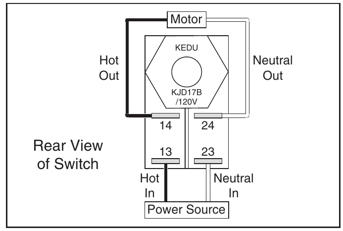 KJD17B Electromagnetic Switch Paddle ON/OFF Safety Switch