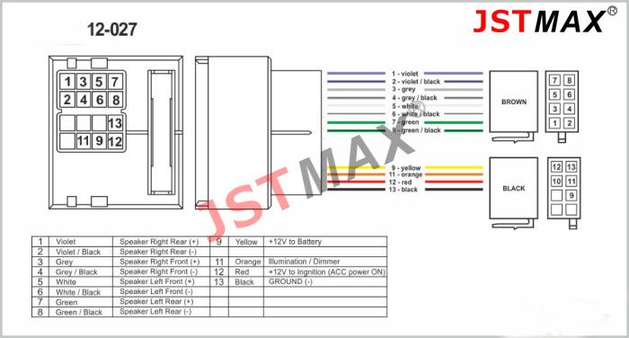renault megane scenic radio wiring diagram jaguar x type can bus 3 diagramrenault manual e bookscar