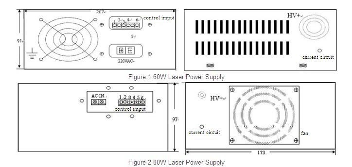 60W Co2 Laser Power Supply AC220V/110V for Co2 Non metal