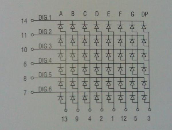 DIP FND Red Blue Numeric 0.36 inch 6 digit 7 segment led