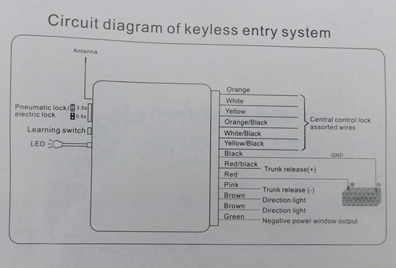 Central Locking Wiring Diagram Central Locking Module Central Locking