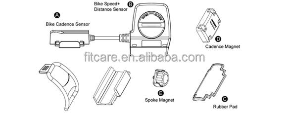 Bluetooth Gps Bike Speedometer For Bicycle Speed,Cadence
