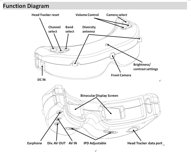 Google Glasses Fpv 5.8g 32ch Diversity Receiver Wireless