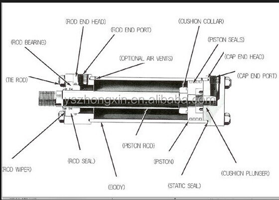 Multi Stages Telescopic Dump Truck Hydraulic Cylinder