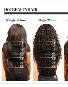 Weave length chart natural hair pinterest lengths and also rh