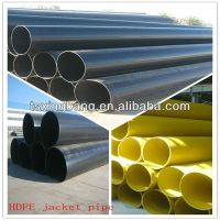 High Density Polyethylene Hdpe Pipe As Outer Protection ...