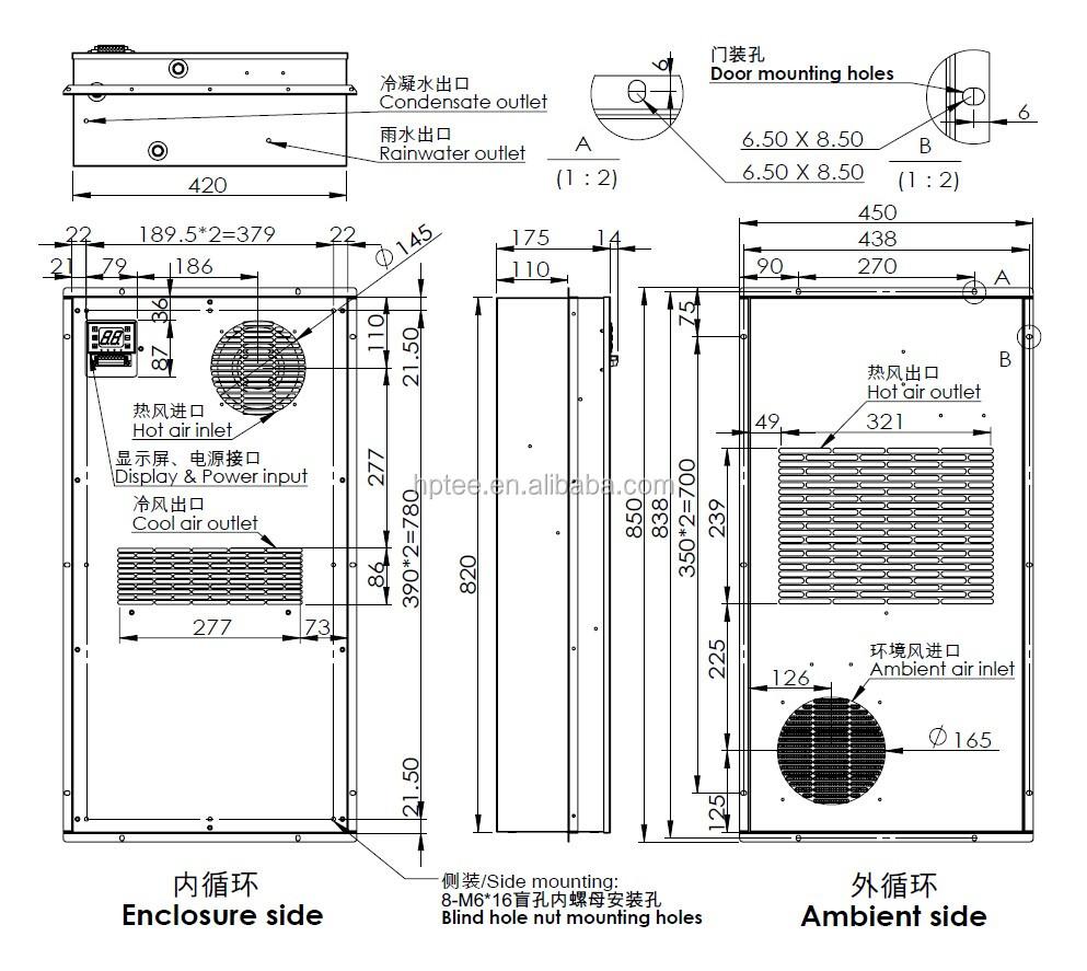 Ip55 48VDC côté monté CNC machine électrique armoire de