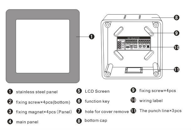 roller door key switch wiring diagram