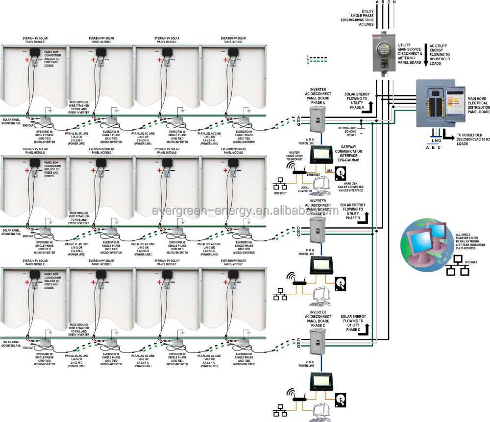 medium resolution of micro usb cable wiring diagram micro fuse box micro usb diagram micro usb wiring micro usb