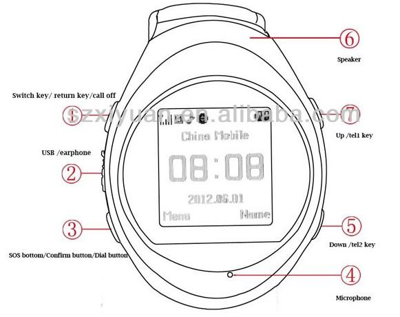 Iwatch Iw-pg88 Wrist Watch Gps Tracking Device For Kids