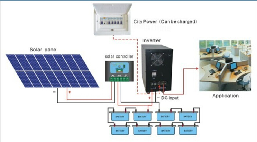 10kw Grid Tie Solar Wiring Diagram Dc To Ac 3 Phase Solar Inverter With Lcd Display 10kw 3