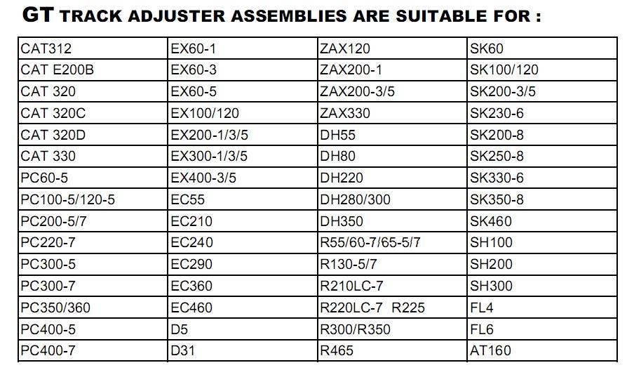 Manufacturer For Excavator Track Adjuster Assembly Pc200-8