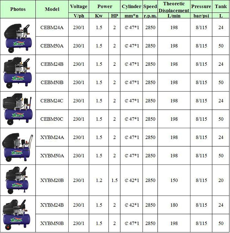 Home Air Conditioning Pressure Chart