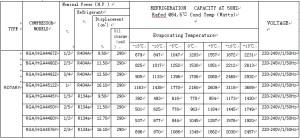 R404A Tecumseh Hermetic Compressor CAJ2432Z, View tecumseh hermetic pressor, Tecumseh Product